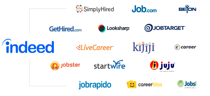 Post jobs for free